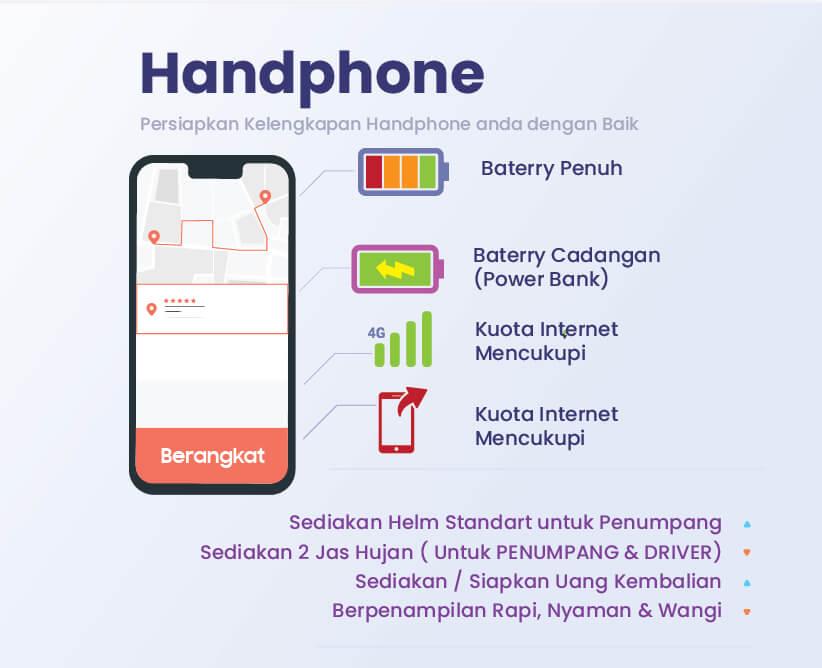 Persiapan 1 mobile2-01min