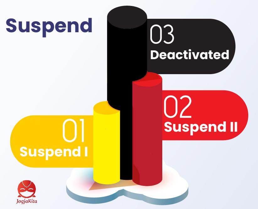 diagram suspend update mobile ok 1-01